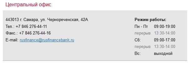 rusfinance-bank-contact